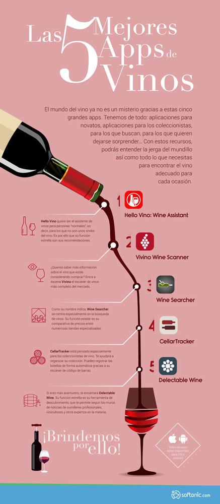 Infografia-Softonic---apps-para-descubrir-vinos